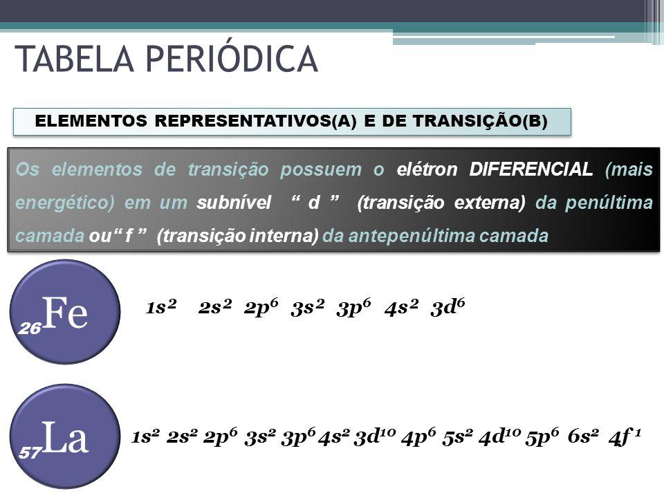 Para os elementos REPRESENTATIVOS a sua família é identificada pelo TOTAL DE ELÉTRONS NA CAMADA DE VALÊNCIA (última camada).