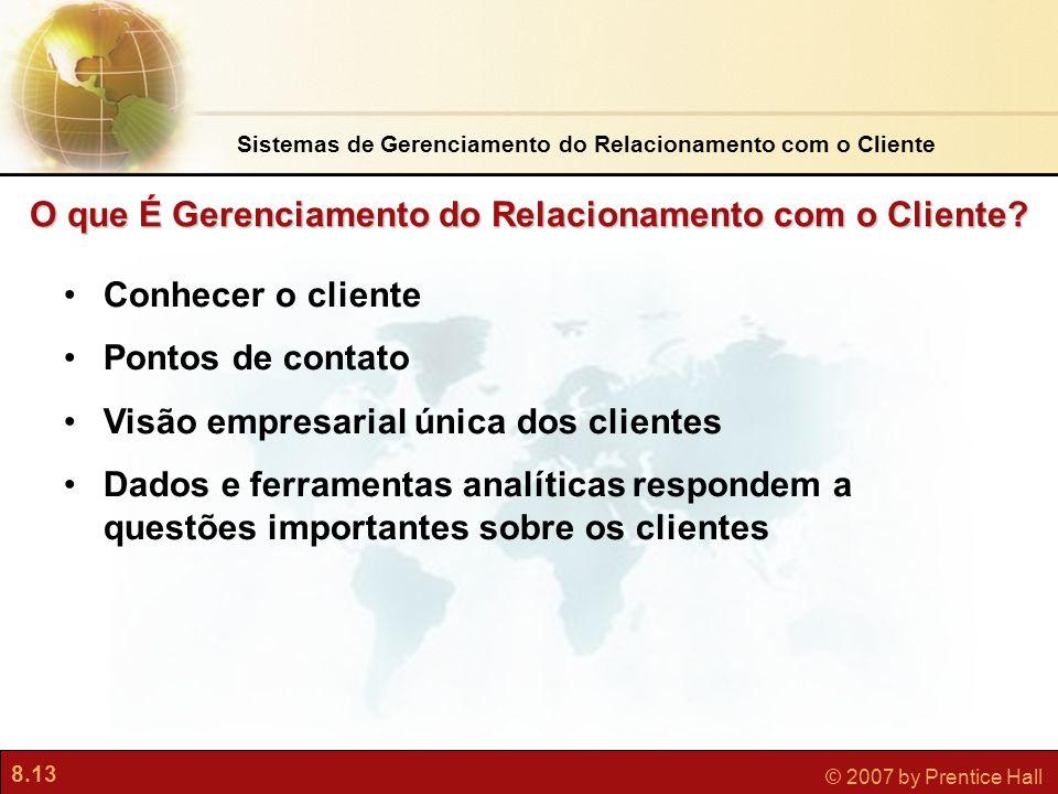 8.13 © 2007 by Prentice Hall O que É Gerenciamento do Relacionamento com o Cliente.