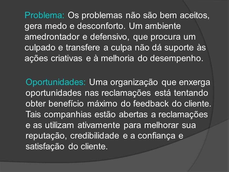 Problema: Os problemas não são bem aceitos, gera medo e desconforto.