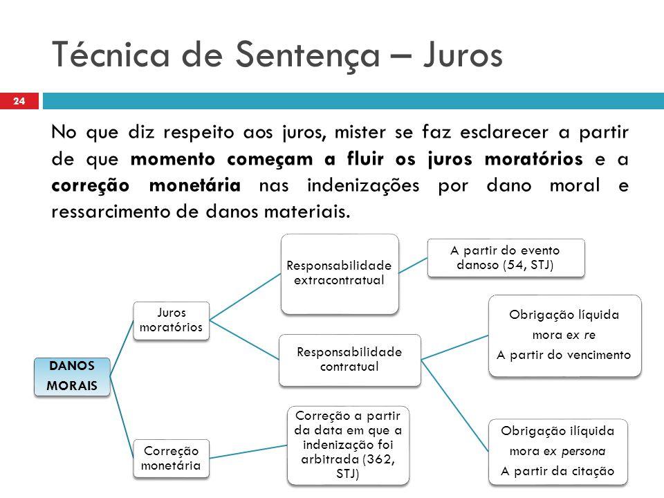 Técnica de Sentença – Juros 24 No que diz respeito aos juros, mister se faz esclarecer a partir de que momento começam a fluir os juros moratórios e a