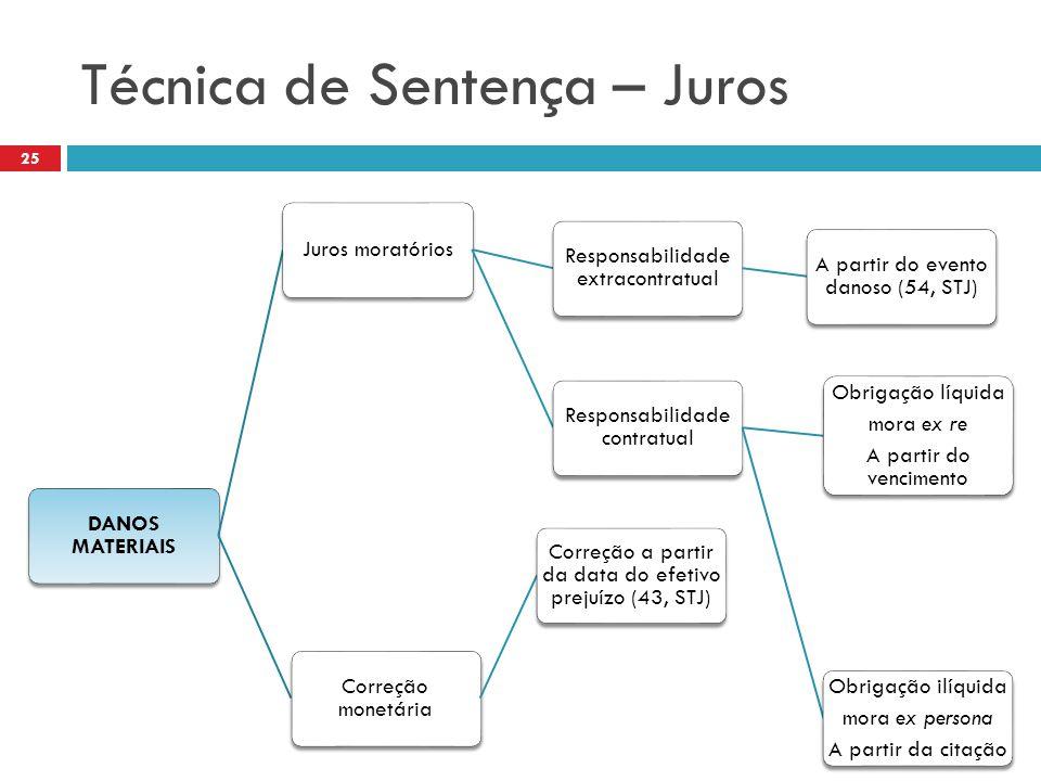 Técnica de Sentença – Juros 25 DANOS MATERIAIS Juros moratórios Responsabilidade extracontratual A partir do evento danoso (54, STJ) Responsabilidade