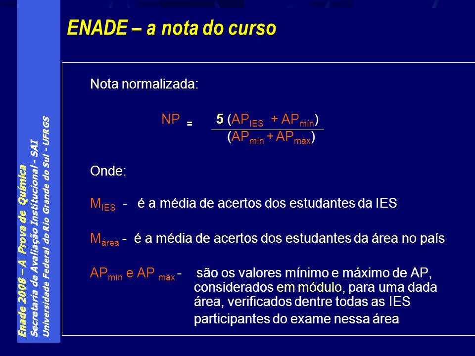 Enade 2008 – A Prova de Química Secretaria de Avaliação Institucional - SAI Universidade Federal do Rio Grande do Sul - UFRGS Nota normalizada: NP = 5 (AP IES + AP mín ) (AP mín + AP máx ) Onde: M IES - é a média de acertos dos estudantes da IES M área - é a média de acertos dos estudantes da área no país AP mín e AP máx - são os valores mínimo e máximo de AP, considerados em módulo, para uma dada área, verificados dentre todas as IES participantes do exame nessa área ENADE – a nota do curso