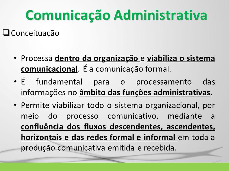 Comunicação Administrativa  Conceituação Processa dentro da organização e viabiliza o sistema comunicacional. É a comunicação formal. É fundamental p