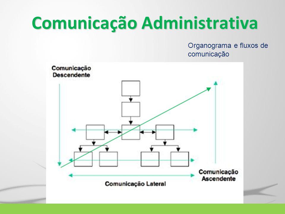 Comunicação Administrativa Organograma e fluxos de comunicação