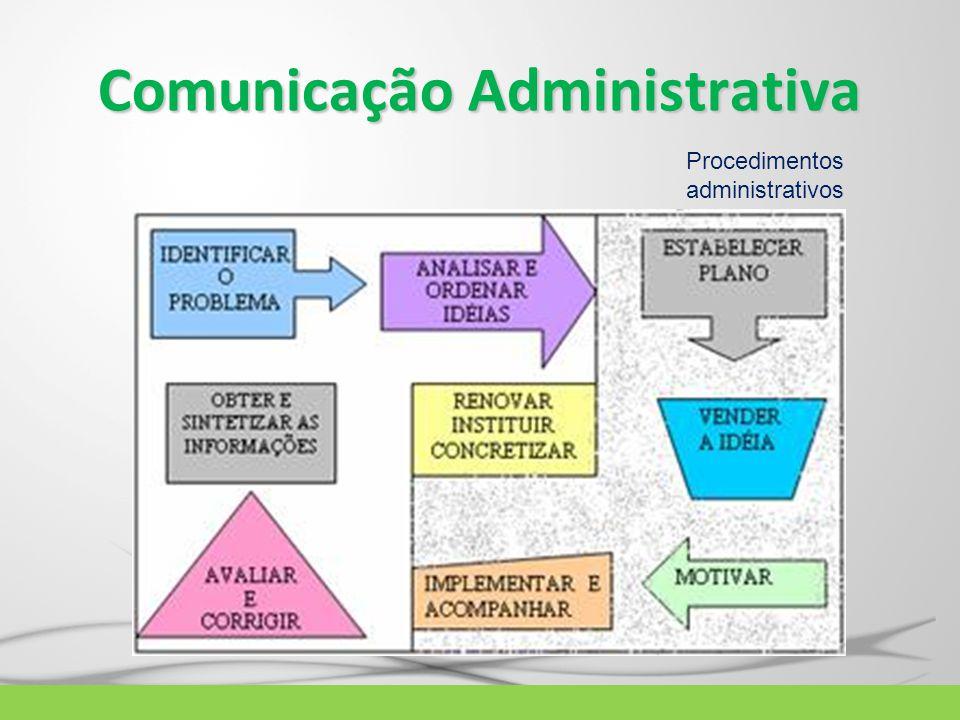 Comunicação Administrativa Procedimentos administrativos