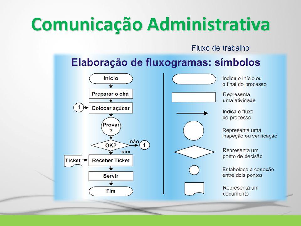 Comunicação Administrativa Fluxo de trabalho