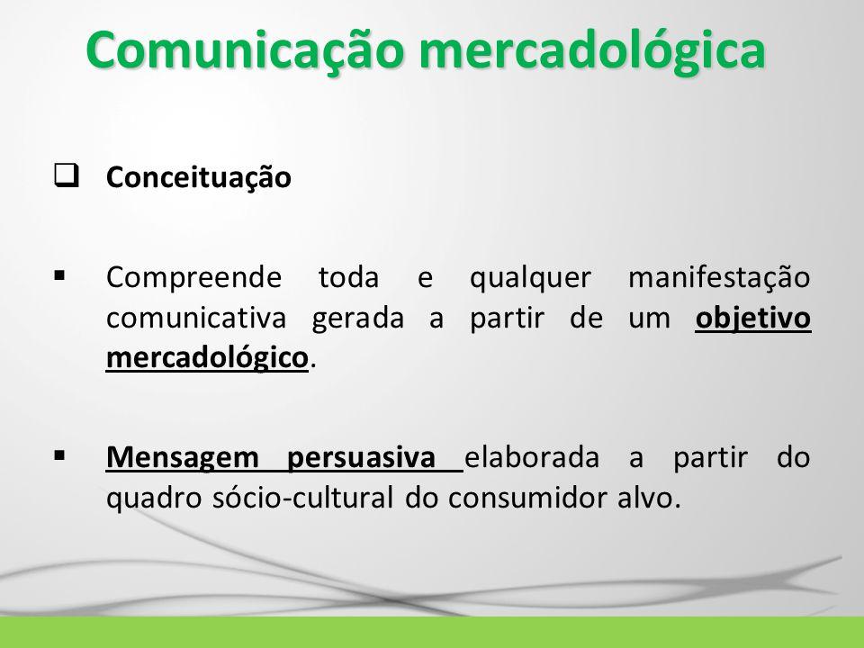Comunicação mercadológica  Conceituação  Compreende toda e qualquer manifestação comunicativa gerada a partir de um objetivo mercadológico.  Mensag
