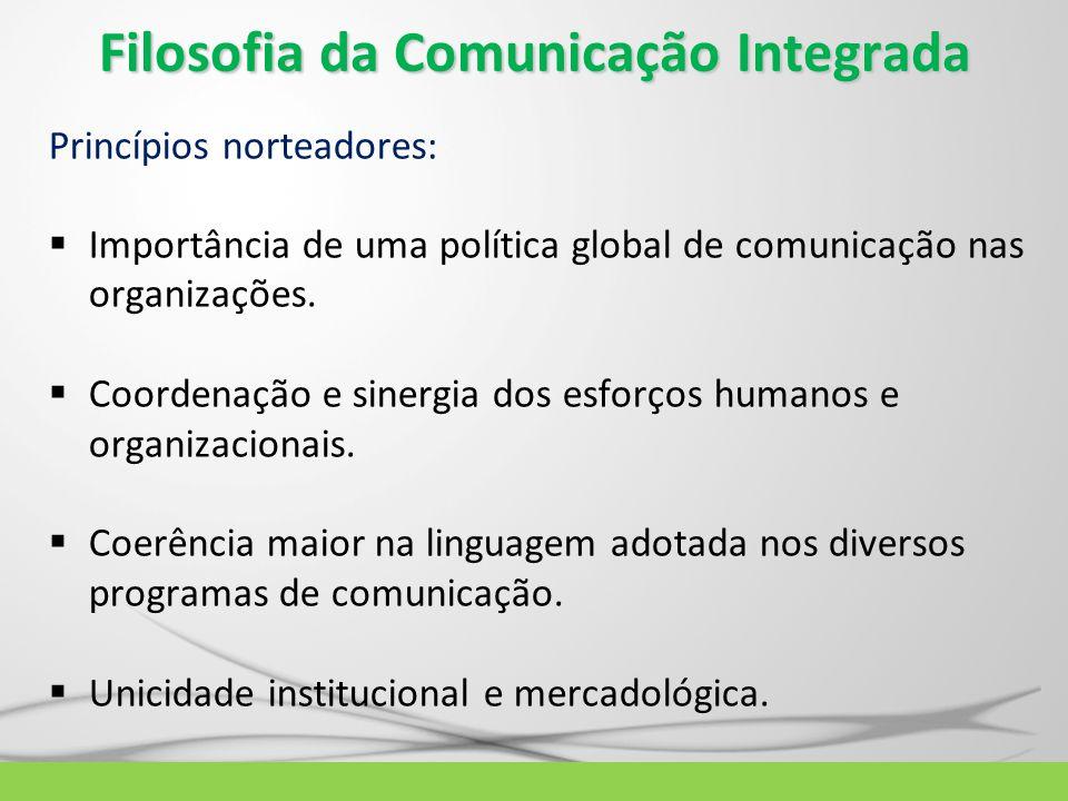 Filosofia da Comunicação Integrada Princípios norteadores:  Importância de uma política global de comunicação nas organizações.  Coordenação e siner