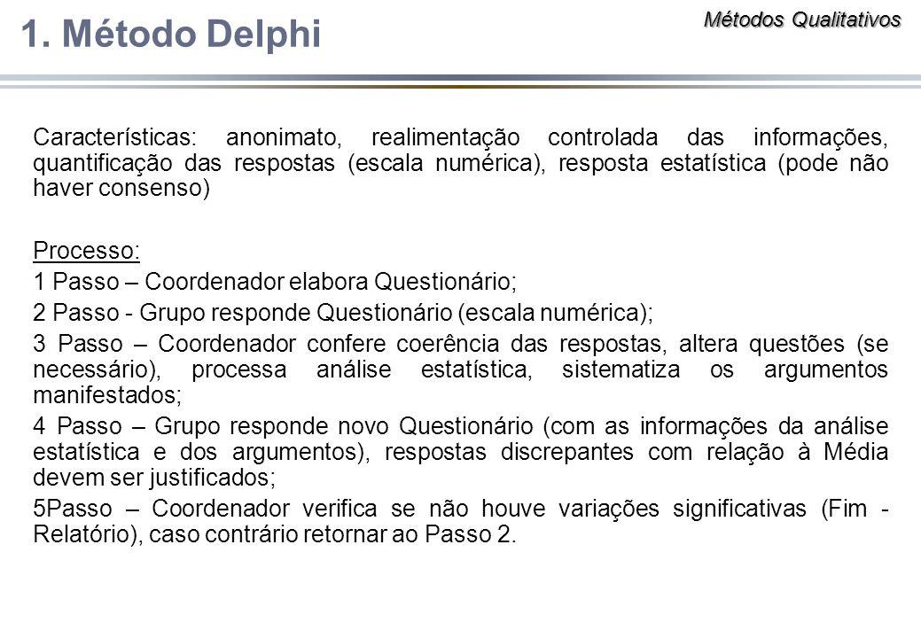Características: anonimato, realimentação controlada das informações, quantificação das respostas (escala numérica), resposta estatística (pode não ha