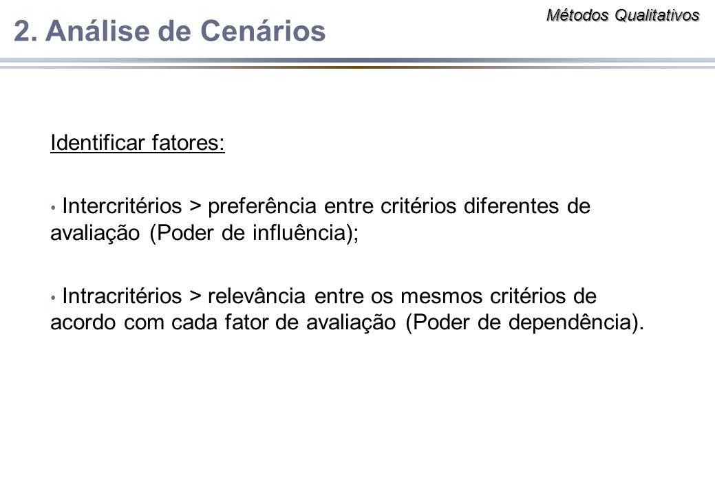 Identificar fatores: Intercritérios > preferência entre critérios diferentes de avaliação (Poder de influência); Intracritérios > relevância entre os