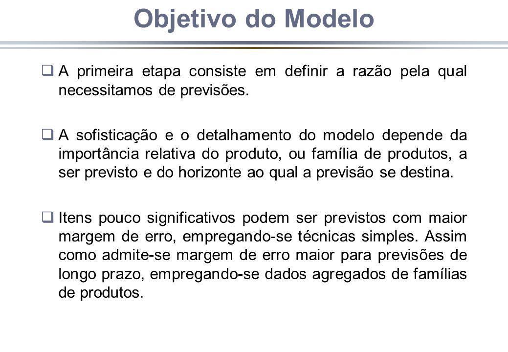 Objetivo do Modelo  A primeira etapa consiste em definir a razão pela qual necessitamos de previsões.  A sofisticação e o detalhamento do modelo dep