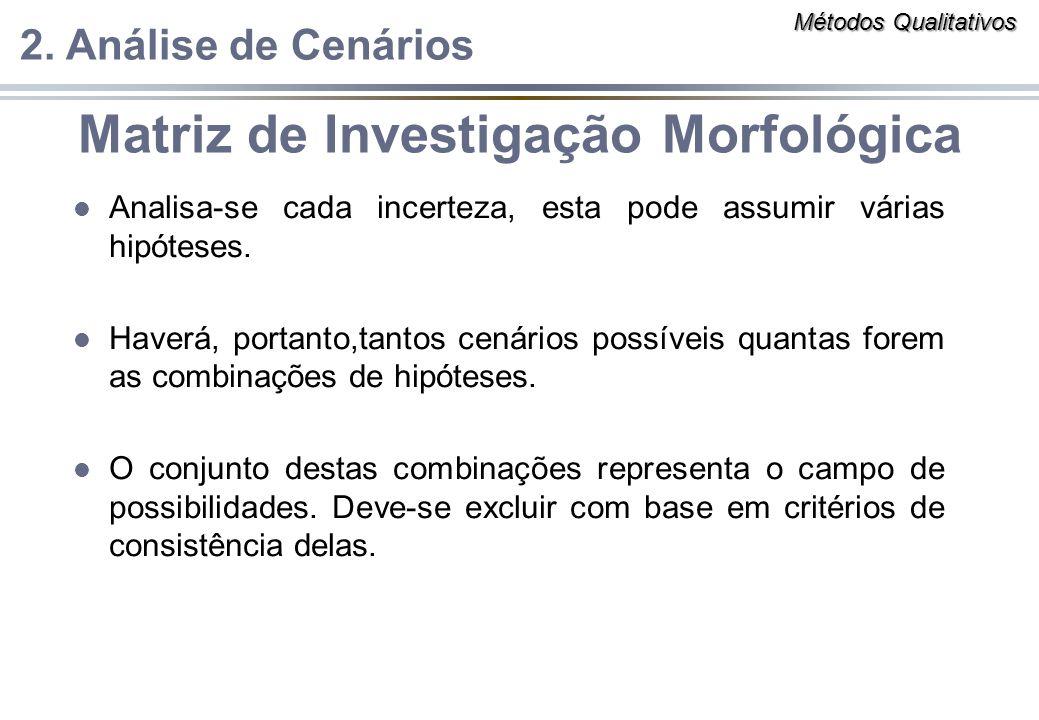 Matriz de Investigação Morfológica l Analisa-se cada incerteza, esta pode assumir várias hipóteses.