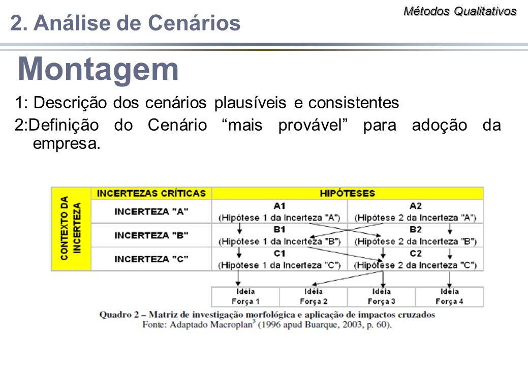 Montagem 1: Descrição dos cenários plausíveis e consistentes 2:Definição do Cenário mais provável para adoção da empresa.