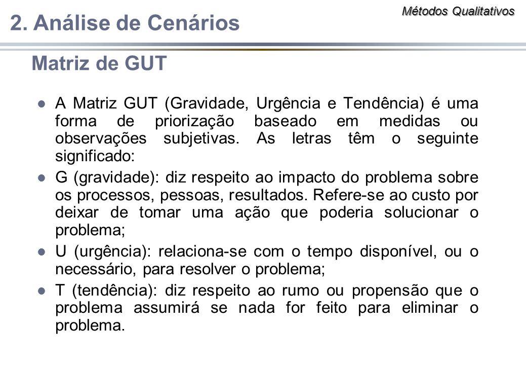 l A Matriz GUT (Gravidade, Urgência e Tendência) é uma forma de priorização baseado em medidas ou observações subjetivas. As letras têm o seguinte sig