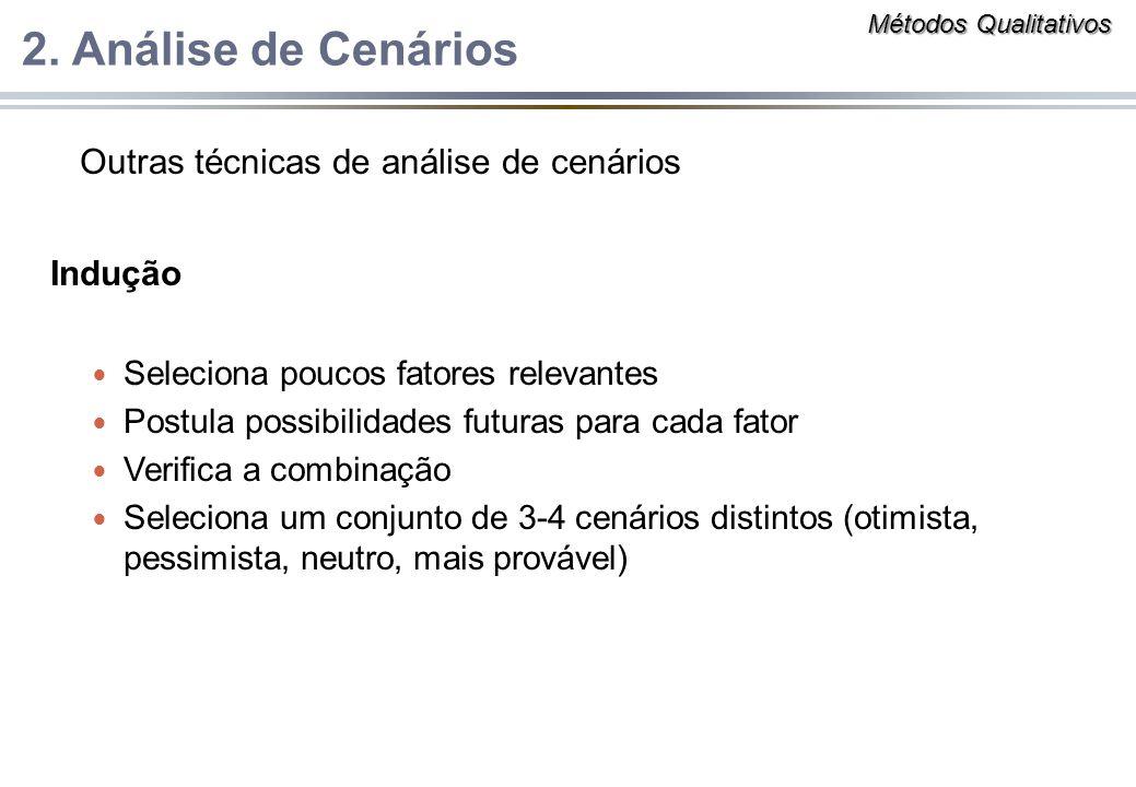 Indução Seleciona poucos fatores relevantes Postula possibilidades futuras para cada fator Verifica a combinação Seleciona um conjunto de 3-4 cenários distintos (otimista, pessimista, neutro, mais provável) 2.