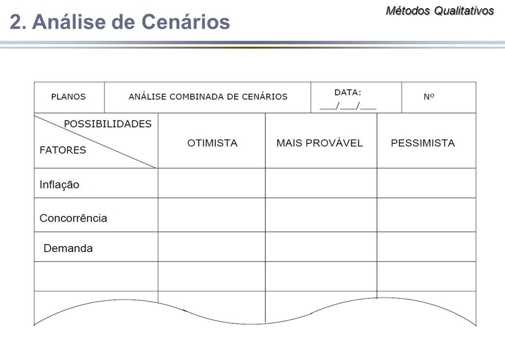 2. Análise de Cenários Métodos Qualitativos