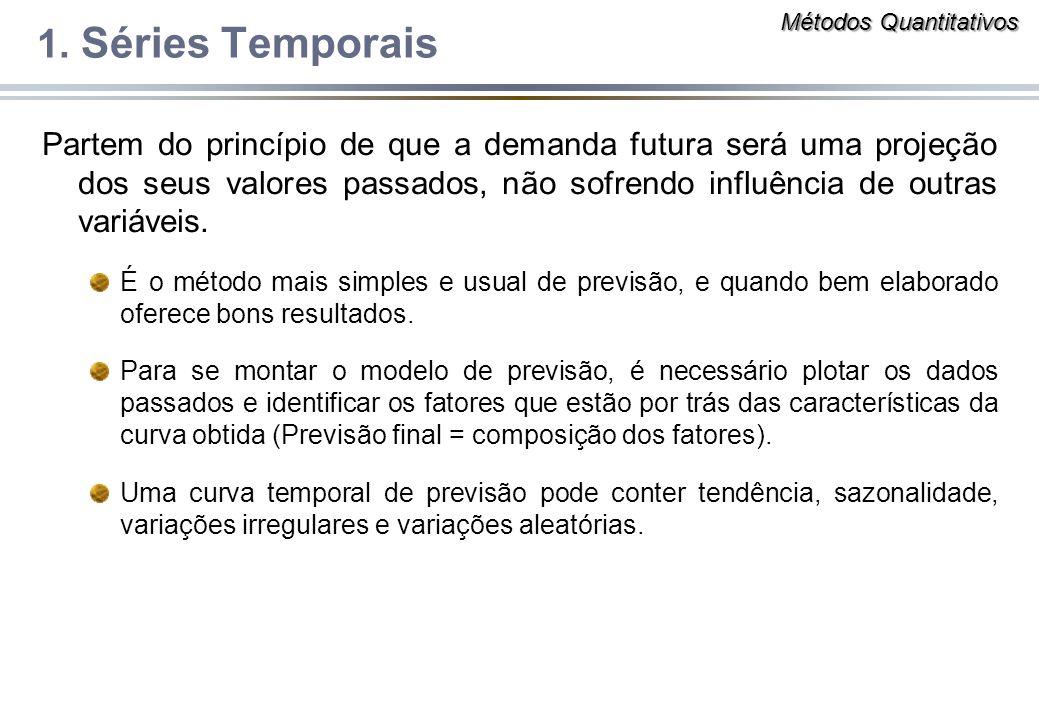 1. Séries Temporais Partem do princípio de que a demanda futura será uma projeção dos seus valores passados, não sofrendo influência de outras variáve