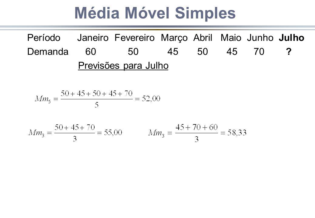 Média Móvel Simples Período JaneiroFevereiro Março Abril Maio Junho Julho Demanda 60 50 45 50 45 70 ? Previsões para Julho