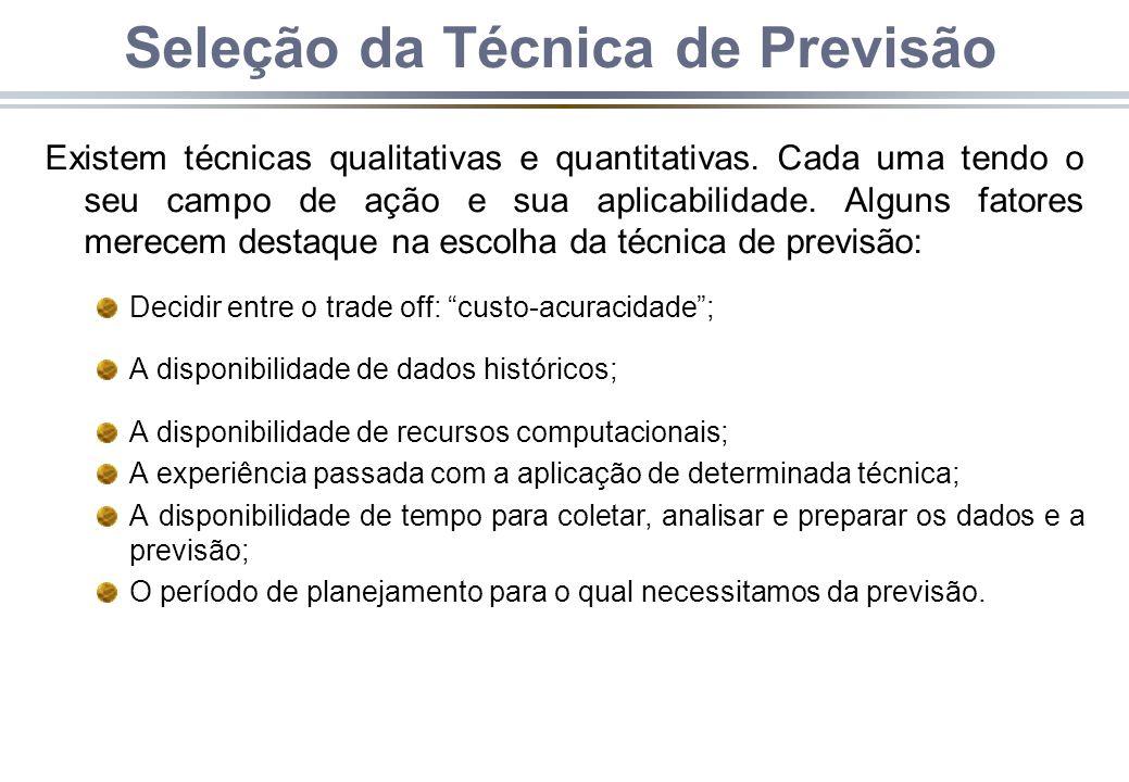 Seleção da Técnica de Previsão Existem técnicas qualitativas e quantitativas.