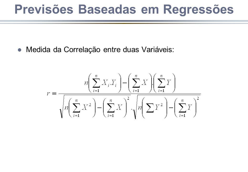 Previsões Baseadas em Regressões l Medida da Correlação entre duas Variáveis: