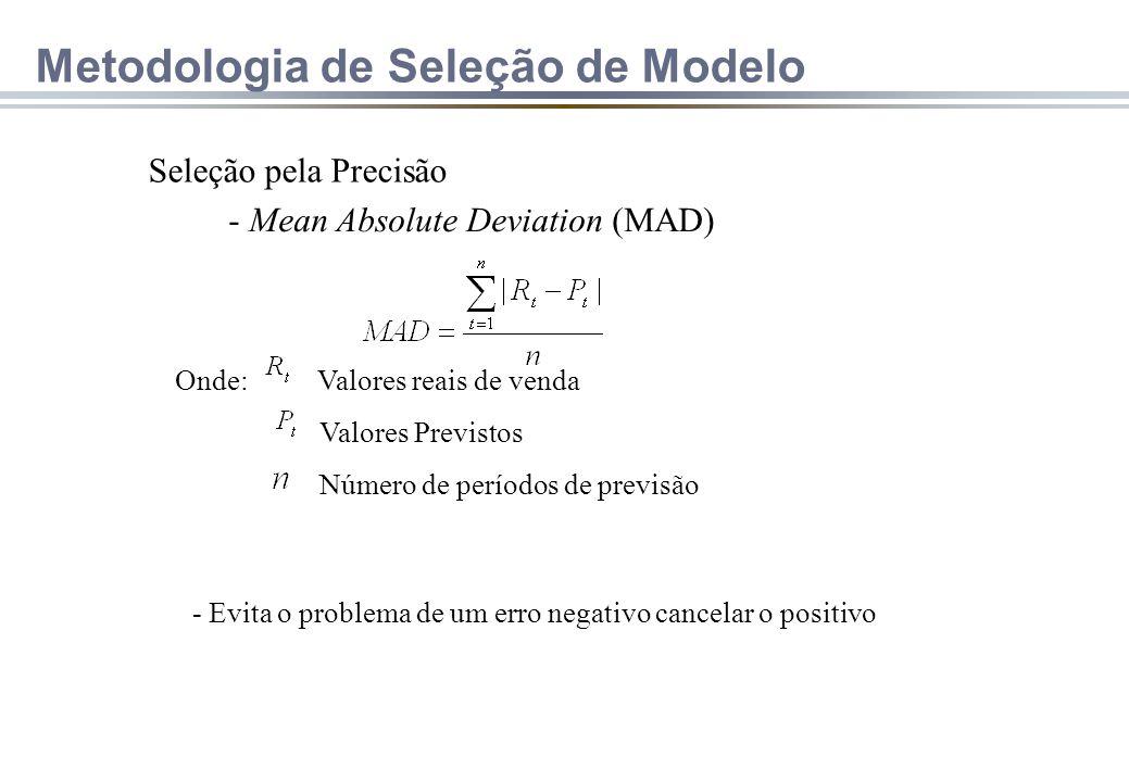 Onde: Valores reais de venda Valores Previstos Número de períodos de previsão Metodologia de Seleção de Modelo Seleção pela Precisão - Mean Absolute Deviation (MAD) - Evita o problema de um erro negativo cancelar o positivo