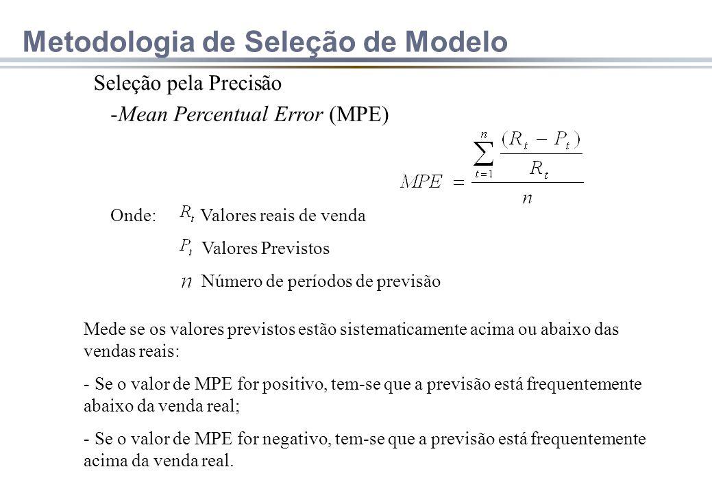 Seleção pela Precisão -Mean Percentual Error (MPE) Onde: Valores reais de venda Valores Previstos Número de períodos de previsão Mede se os valores pr