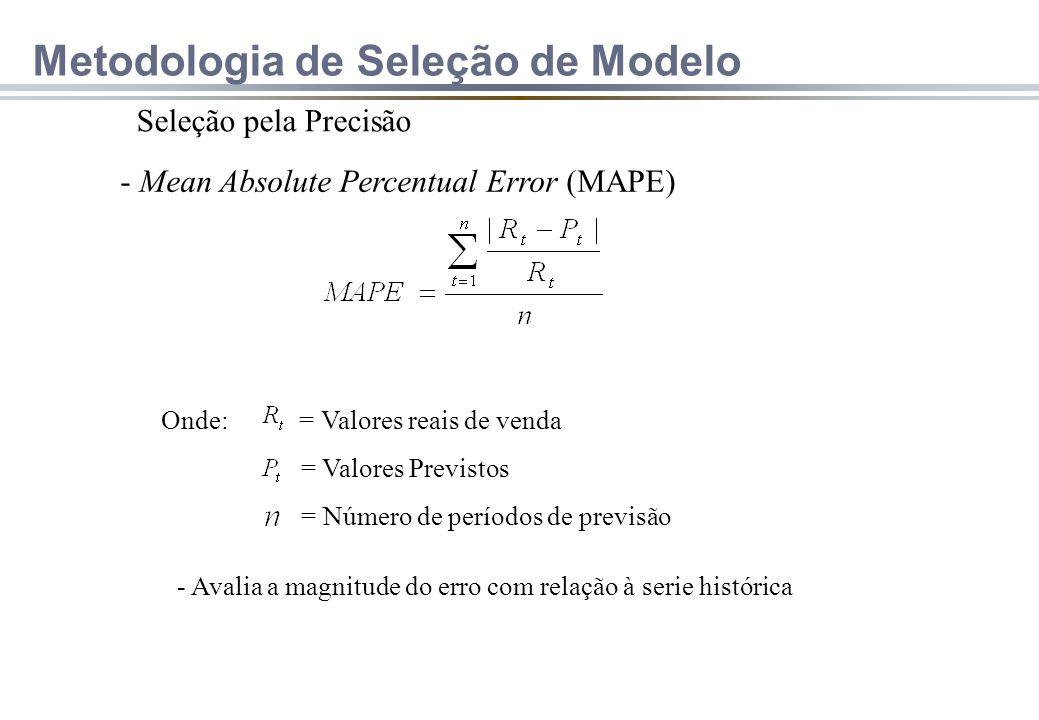 Seleção pela Precisão - Mean Absolute Percentual Error (MAPE) Onde: = Valores reais de venda = Valores Previstos = Número de períodos de previsão - Avalia a magnitude do erro com relação à serie histórica Metodologia de Seleção de Modelo