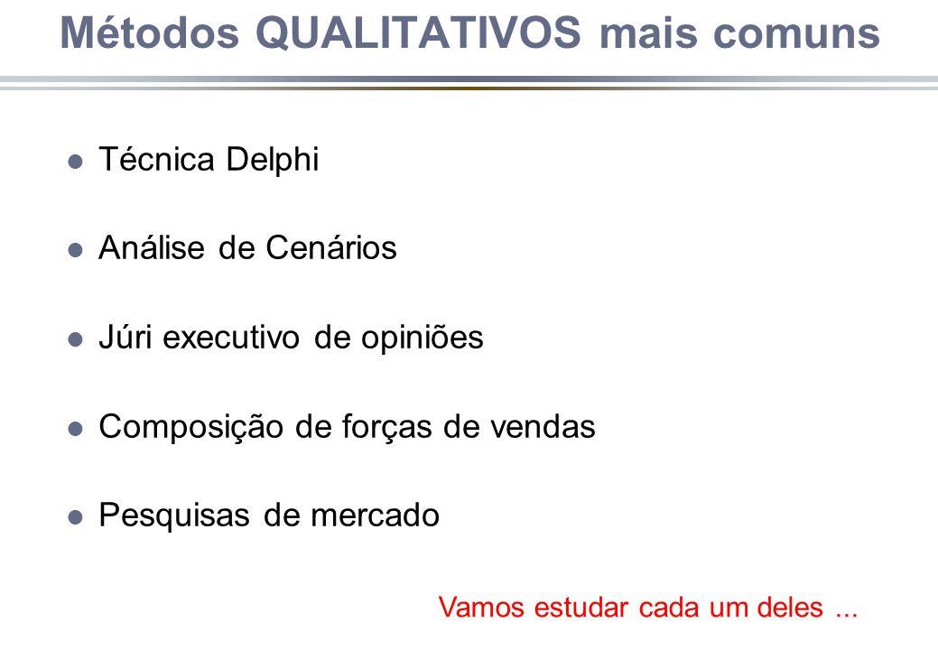 l Técnica Delphi l Análise de Cenários l Júri executivo de opiniões l Composição de forças de vendas l Pesquisas de mercado Métodos QUALITATIVOS mais comuns Vamos estudar cada um deles...