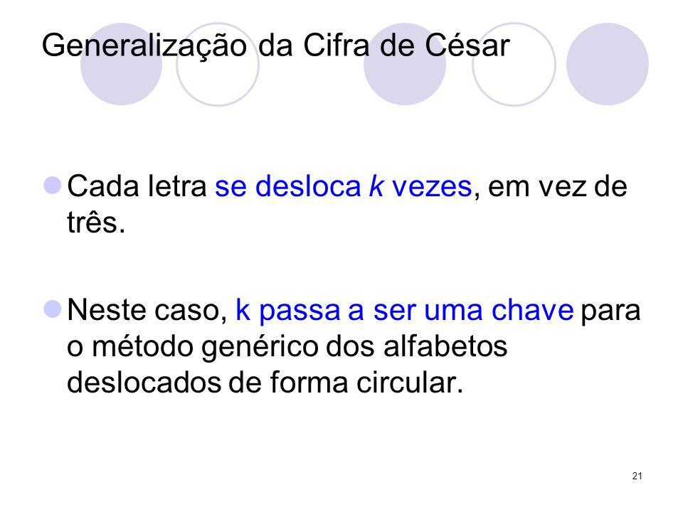 Generalização da Cifra de César Cada letra se desloca k vezes, em vez de três.