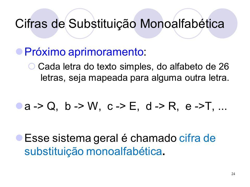 Cifras de Substituição Monoalfabética Próximo aprimoramento:  Cada letra do texto simples, do alfabeto de 26 letras, seja mapeada para alguma outra letra.