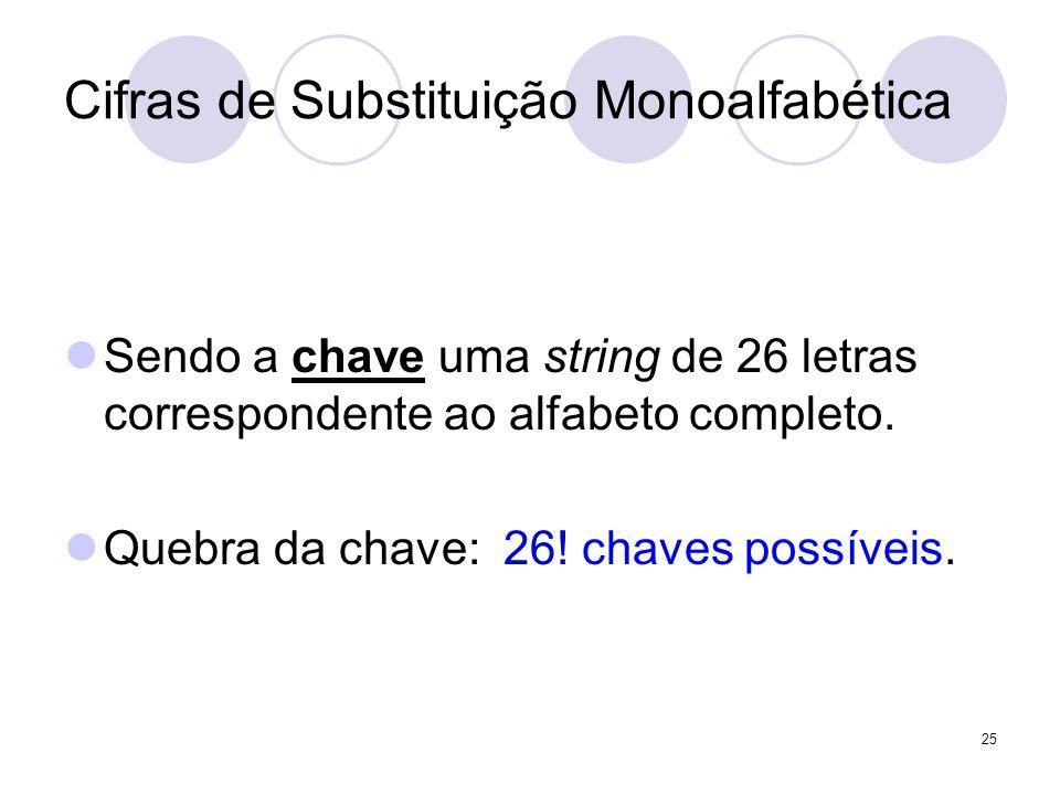 Cifras de Substituição Monoalfabética Sendo a chave uma string de 26 letras correspondente ao alfabeto completo.