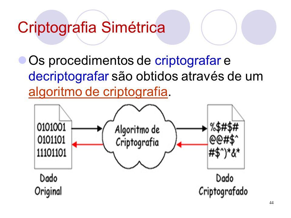 Criptografia Simétrica Os procedimentos de criptografar e decriptografar são obtidos através de um algoritmo de criptografia.