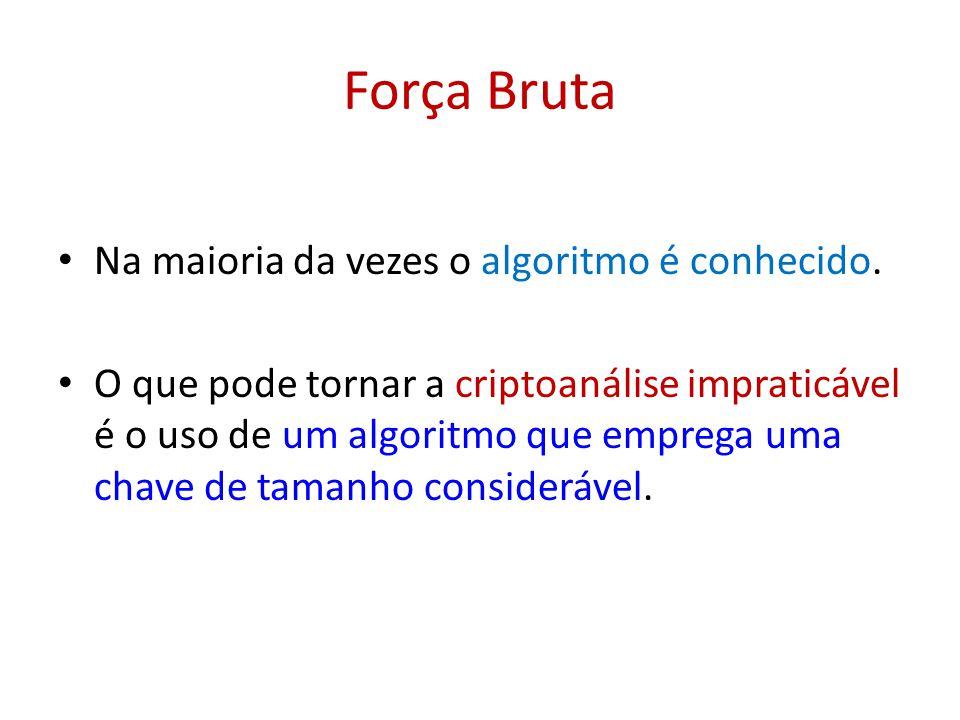Força Bruta Na maioria da vezes o algoritmo é conhecido.