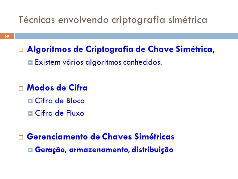 Técnicas envolvendo criptografia simétrica 60  Algoritmos de Criptografia de Chave Simétrica,  Existem vários algoritmos conhecidos.