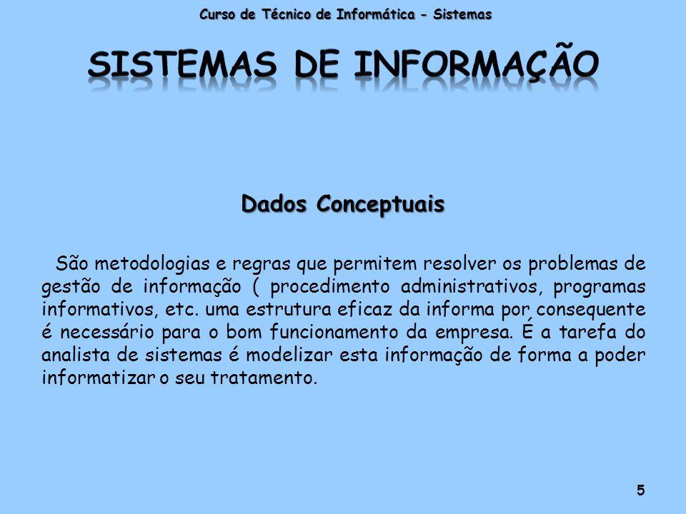 Dados Conceptuais São metodologias e regras que permitem resolver os problemas de gestão de informação ( procedimento administrativos, programas informativos, etc.