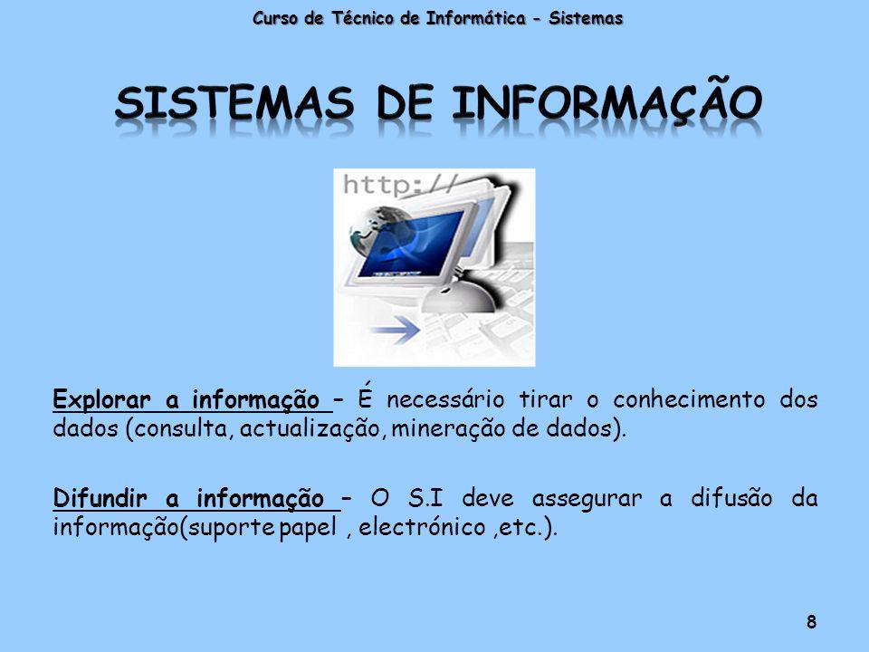 Explorar a informação – É necessário tirar o conhecimento dos dados (consulta, actualização, mineração de dados).