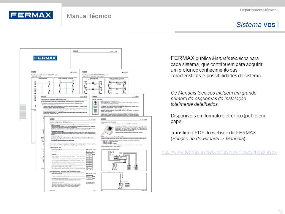 Sistema VDS   Departamento técnico   13 FERMAX publica Manuais técnicos para cada sistema, que contribuem para adquirir um profundo conhecimento das c