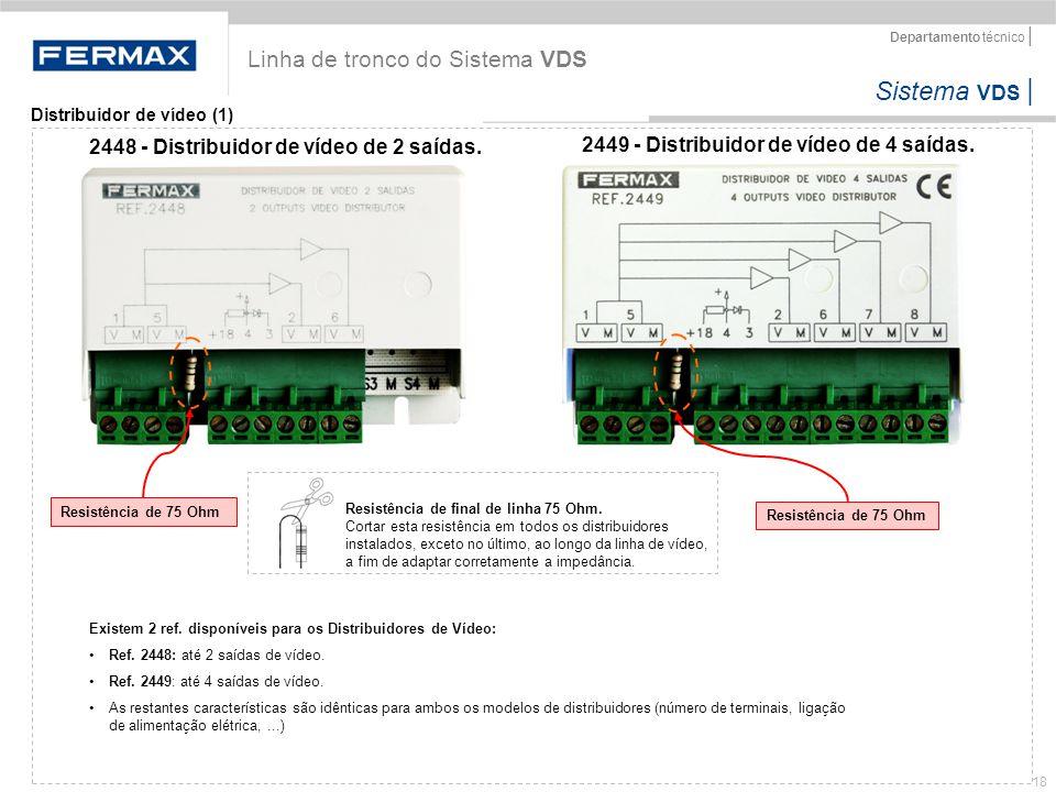 Sistema VDS   Departamento técnico   18 Distribuidor de vídeo (1) Linha de tronco do Sistema VDS 2448 - Distribuidor de vídeo de 2 saídas. Existem 2 r