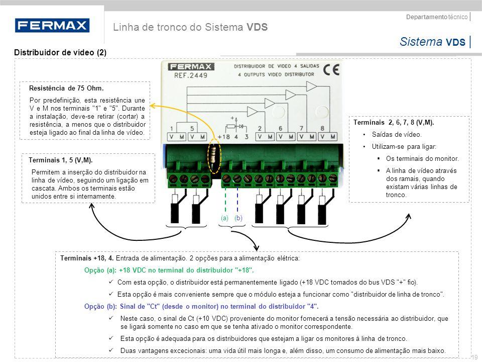Sistema VDS   Departamento técnico   19 Distribuidor de vídeo (2) Linha de tronco do Sistema VDS Terminais 1, 5 (V,M). Permitem a inserção do distribu