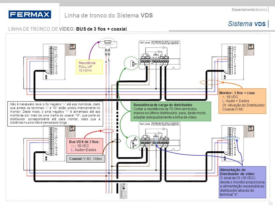 Sistema VDS   Departamento técnico   20 LINHA DE TRONCO DE VÍDEO: BUS de 3 fios + coaxial Resistência PULL-UP 10 kOhm Monitor: 3 fios + coax +: 18 VDC