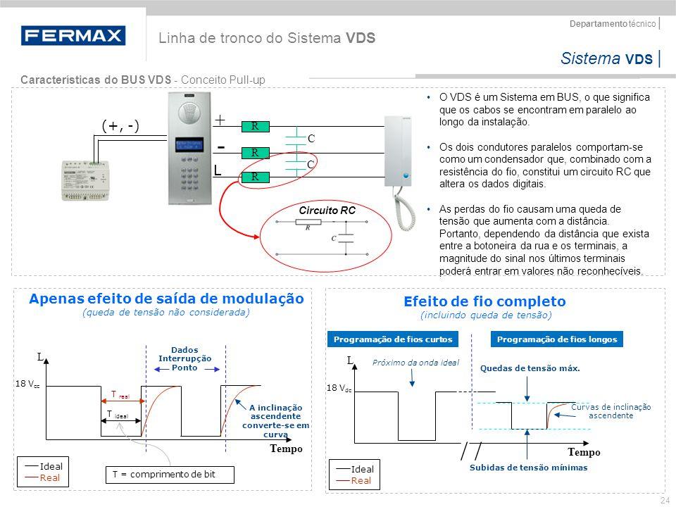 Sistema VDS   Departamento técnico   24 Linha de tronco do Sistema VDS Características do BUS VDS - Conceito Pull-up O VDS é um Sistema em BUS, o que