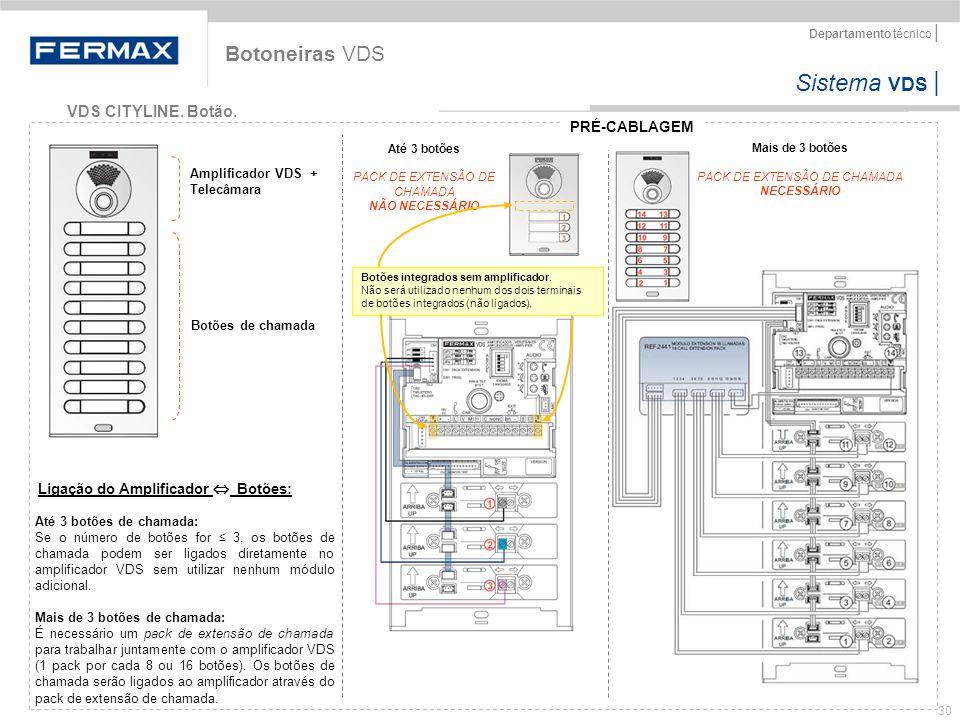 Sistema VDS   Departamento técnico   30 Amplificador VDS + Telecâmara Botões de chamada VDS CITYLINE. Botão. Botoneiras VDS Ligação do Amplificador 