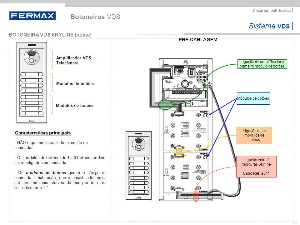 Sistema VDS   Departamento técnico   33 Amplificador VDS + Telecâmara Módulos de botões BOTONEIRA VDS SKYLINE (botão) Botoneiras VDS Características p