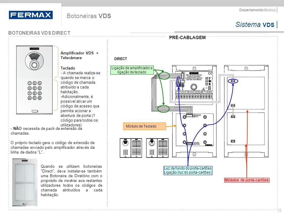Sistema VDS   Departamento técnico   35 BOTONEIRAS VDS DIRECT Botoneiras VDS - NÃO necessita de pack de extensão de chamadas. O próprio teclado gera o