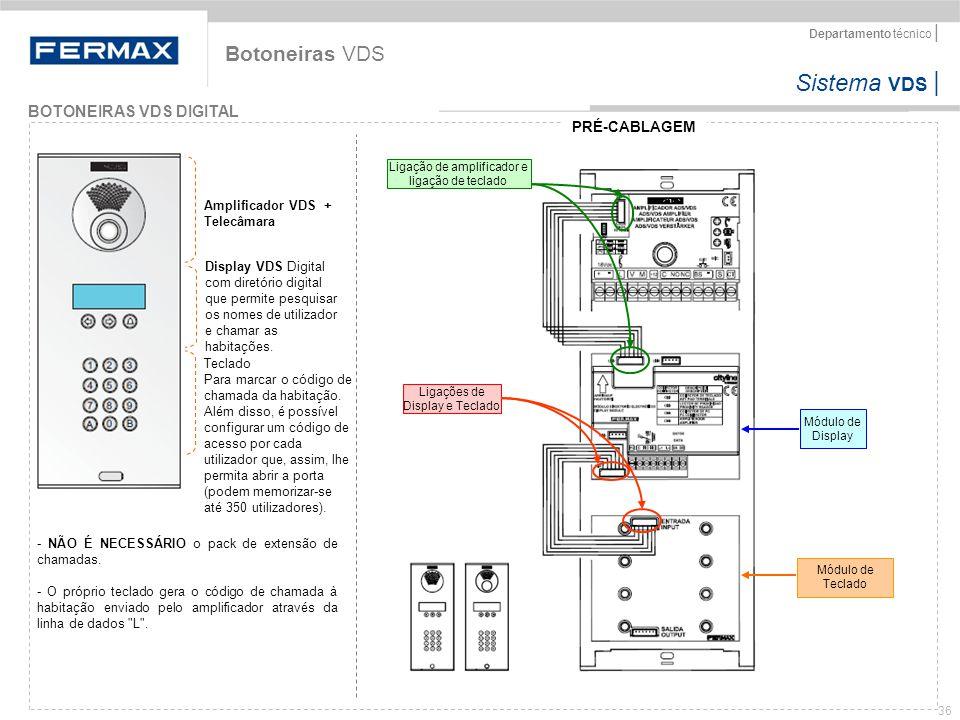 Sistema VDS   Departamento técnico   36 BOTONEIRAS VDS DIGITAL Botoneiras VDS - NÃO É NECESSÁRIO o pack de extensão de chamadas. - O próprio teclado g