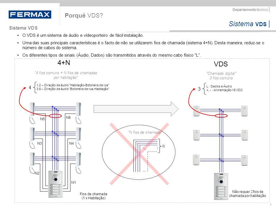 Sistema VDS | Departamento técnico | 15 Linha de tronco do sistema VDS LINHA DE TRONCO DE ÁUDIO: 3 fios (+, -, L) +L-+L- + 18 VDC Linha de Áudio e Dados Negativo BUS VDS Resistência PULL-UP 10 kOhm Resistência PULL-UP 10 kOhm Botoneiras ligadas por meio de uma barra de ligações