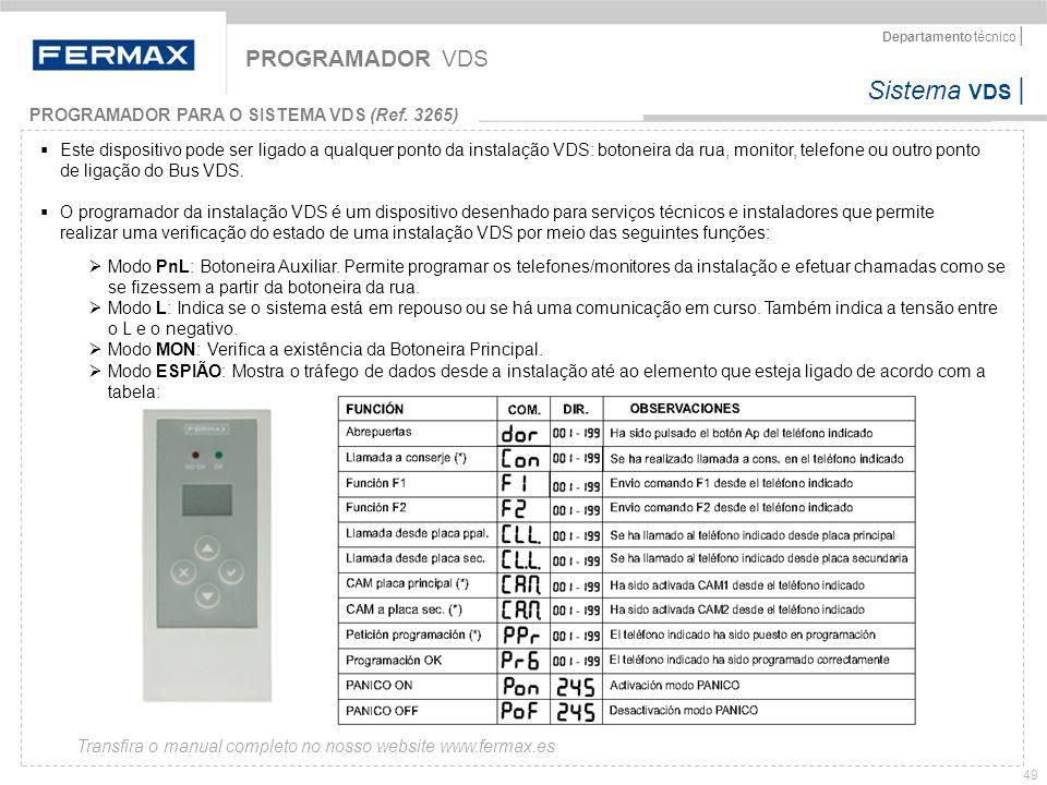 Sistema VDS   Departamento técnico   49 PROGRAMADOR VDS PROGRAMADOR PARA O SISTEMA VDS (Ref. 3265)  Modo PnL: Botoneira Auxiliar. Permite programar o