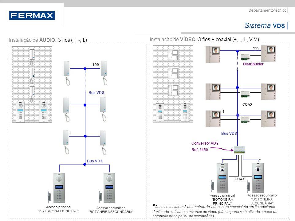 Sistema VDS | Departamento técnico | 29 AMPLIFICADOR VDS Botoneiras VDS Ligação de módulo ONE-TO-ONE (info LED): L2, L3, L4: entregam um negativo ao realizar-se a ação correspondente, ativando o LED ligado entre Lx e + : L2 = LED de chamada L3 = LED de comunicação L4 = LED de abertura de porta Equilíbrio de áudio: regulação do equilíbrio entre os níveis de áudio ascendentes e descendentes.