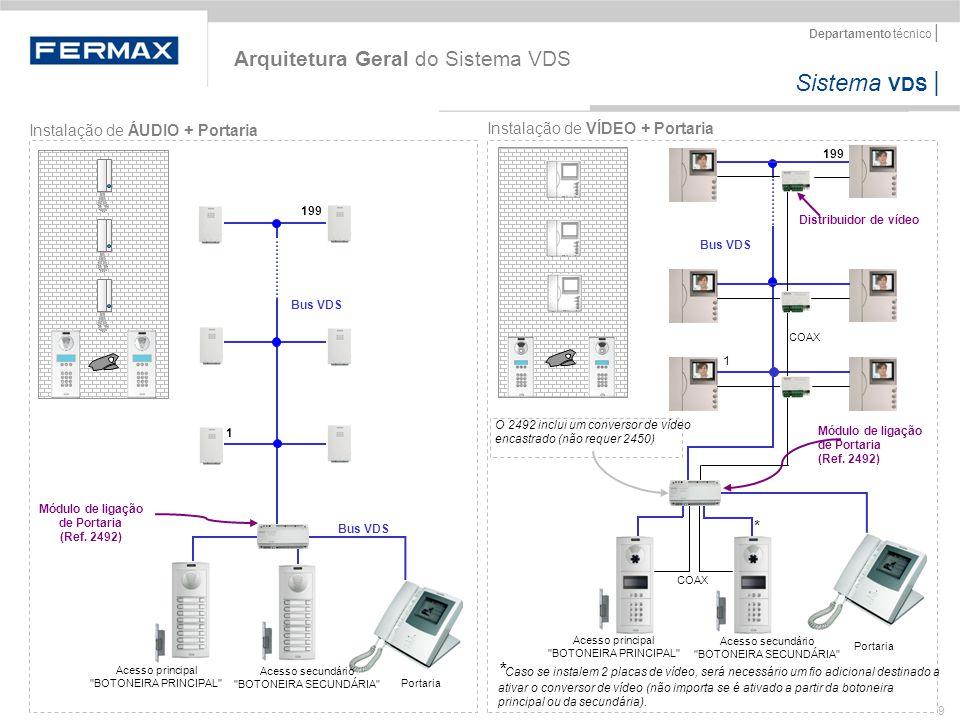 Sistema VDS | Departamento técnico | 20 LINHA DE TRONCO DE VÍDEO: BUS de 3 fios + coaxial Resistência PULL-UP 10 kOhm Monitor: 3 fios + coax +: 18 VDC L: Áudio + Dados Ct: Ativação do Distribuidor Coaxial (V,M) Bus VDS de 3 fios: +,-: 18 VDC L: Áudio+Dados Coaxial (V,M): Vídeo Alimentação do Distribuidor de vídeo O sinal de Ct (10 VDC) desde o monitor proporciona a alimentação necessária ao distribuidor através do terminal 4 .