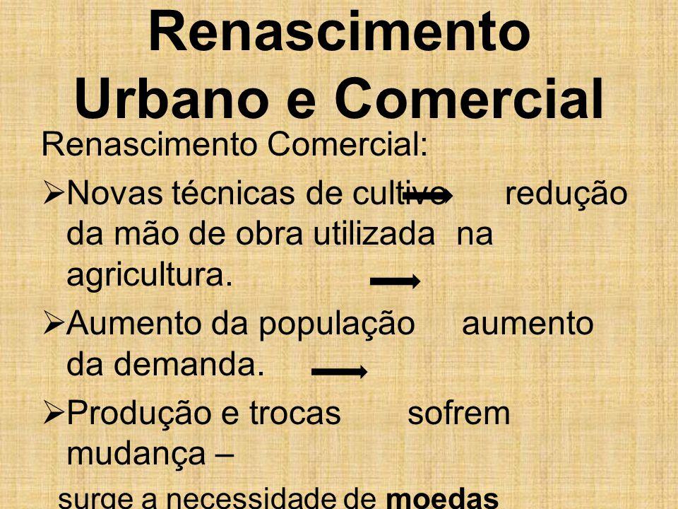 Renascimento Urbano e Comercial Renascimento Comercial:  Novas técnicas de cultivo redução da mão de obra utilizada na agricultura.  Aumento da popu